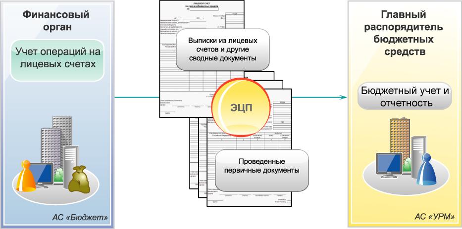 PM_peredecha_vipisok_s_EP_is_Budget_v_URM