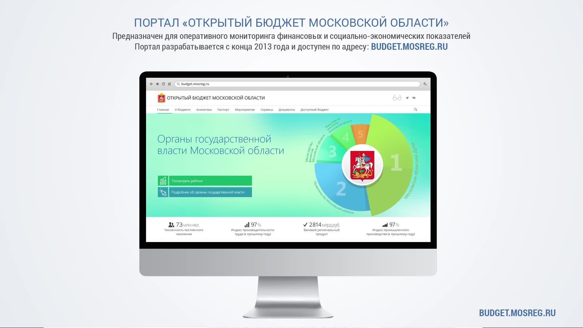 """Портал """"Открытый бюджет Московской области"""""""