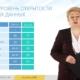 Портал «Открытый бюджет Ульяновской области»