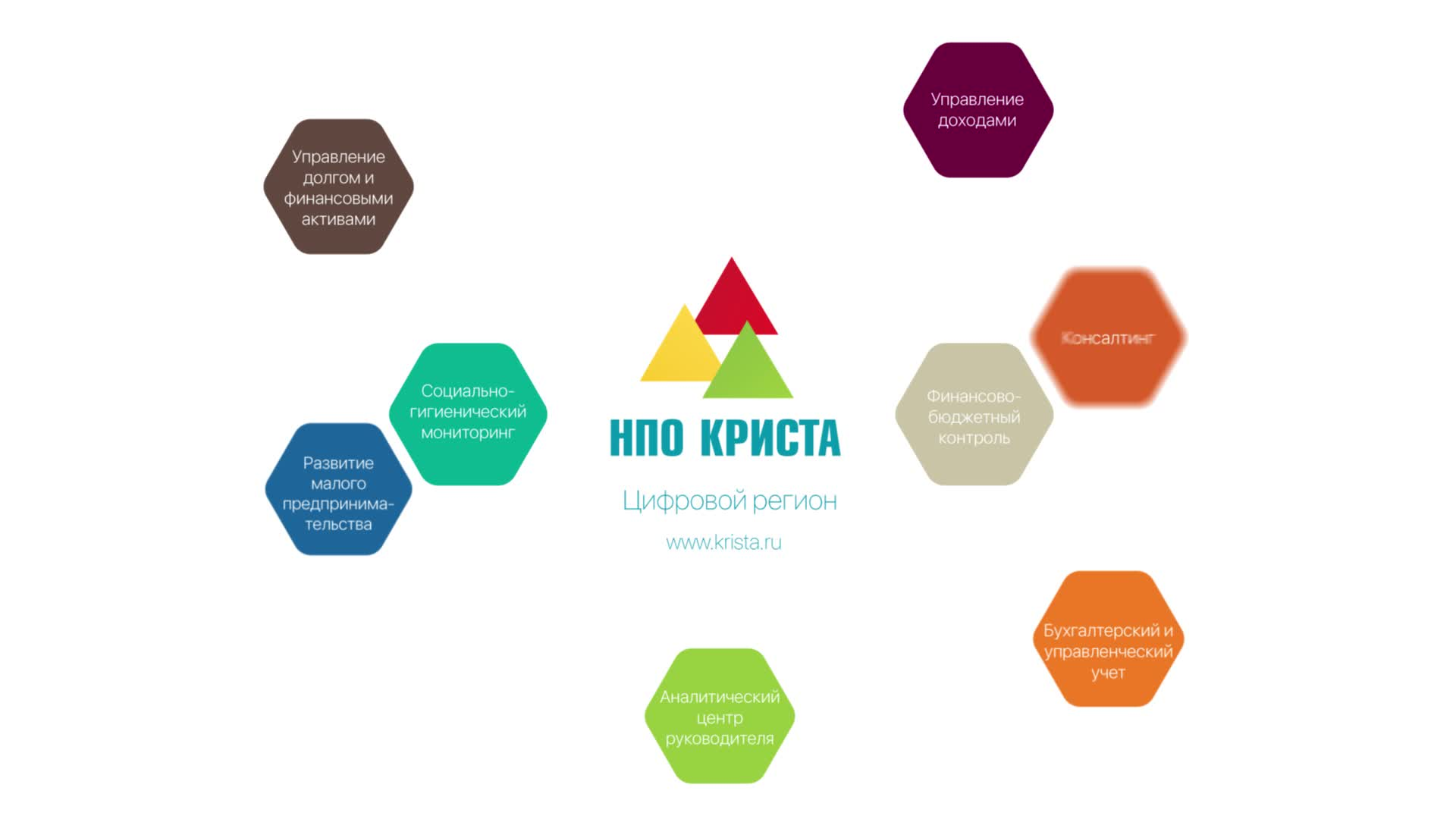 Перечни услуг и работ Региональный Электронный Бюджет